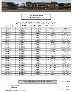 أسعار العملات الأجنبية بالدينار الليبي في المصرف ليبيا المركزي ليوم ( 17-3-2016 )