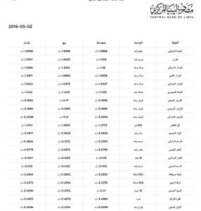 اسعار العملات مقابل الدنار الليبي